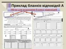 Приклад бланків відповідей А Місце для кодування бланку відповідей