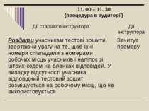 11. 00 – 11. 30 (процедура в аудиторії) Дії старшого інструктора Дії інструкт...