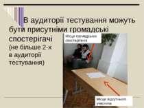 В аудиторії тестування можуть бути присутніми громадські спостерігачі (не біл...