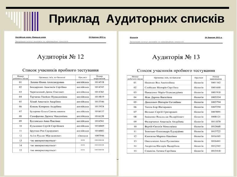 Приклад Аудиторних списків