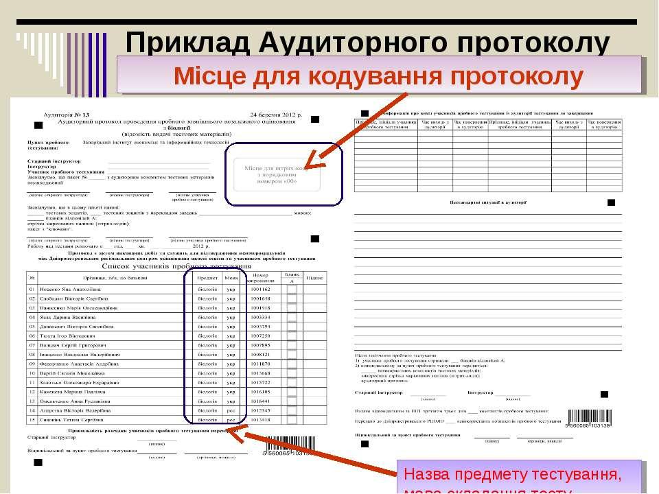 Приклад Аудиторного протоколу Місце для кодування протоколу Назва предмету те...