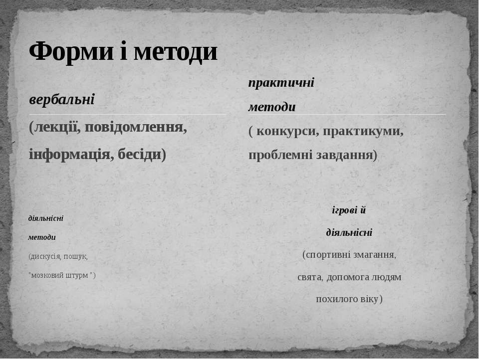 вербальні (лекції, повідомлення, інформація, бесіди) діяльнісні методи (диску...
