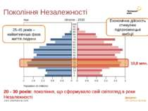 Покоління Незалежності www.chumakway.com Джерело: US Census Bureau 20 - 30 ро...