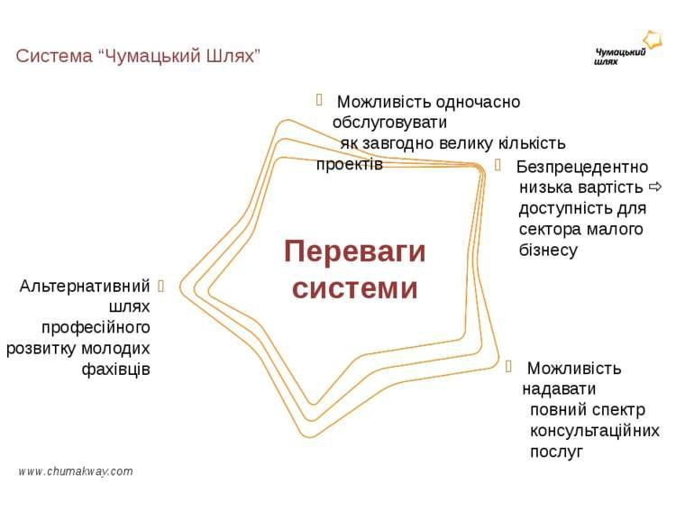 """Система """"Чумацький Шлях"""" www.chumakway.com Переваги системи Можливість одноча..."""