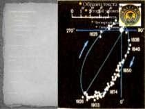 Основна класифікація: звичайні зорі; подвійні зорі; фізично змінні зорі; нейт...