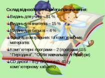 Склад відносно читацького призначення: Видань для учнів – 81 % Видань для вчи...