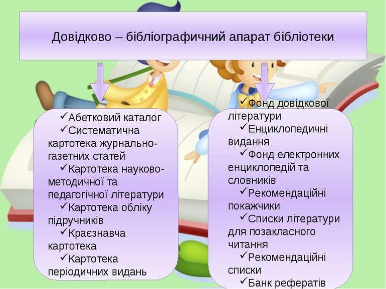 Довідково – бібліографичний апарат бібліотеки Абетковий каталог Систематична ...