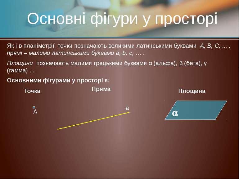 Як і в планіметрії, точки позначають великими латинськими буквами А, В, С, .....