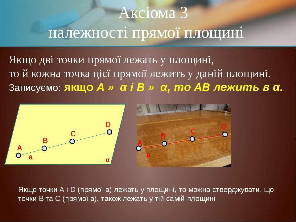 Аксіома 3 належності прямої площині Якщо дві точки прямої лежать у площині, т...