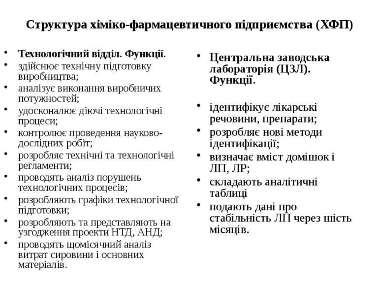 Структура хіміко-фармацевтичного підприємства (ХФП) Технологічний відділ. Фун...