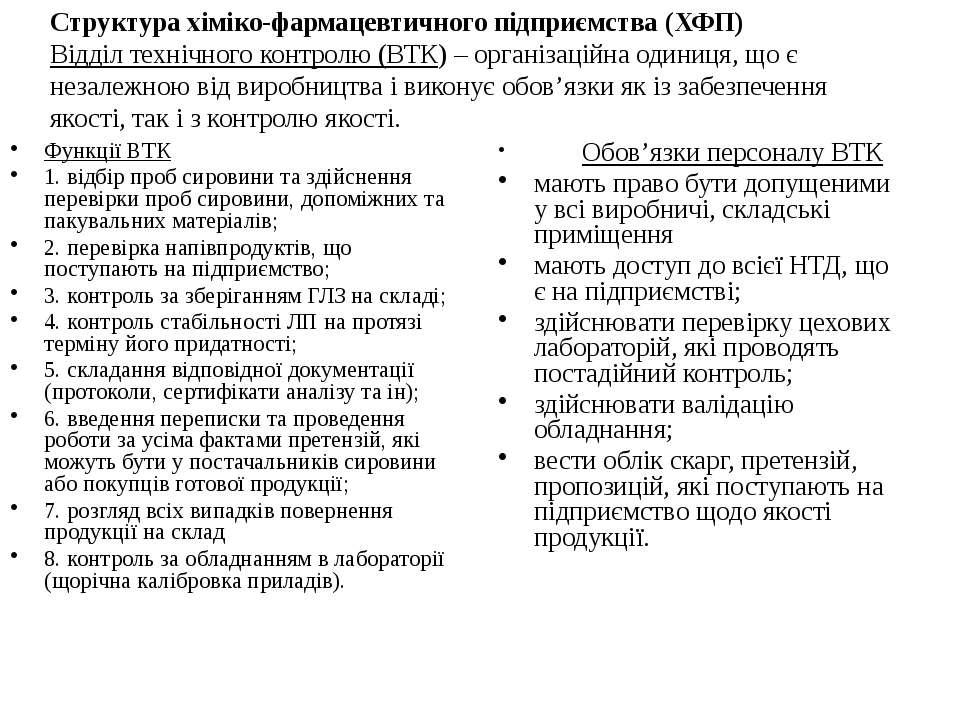 Структура хіміко-фармацевтичного підприємства (ХФП) Відділ технічного контрол...
