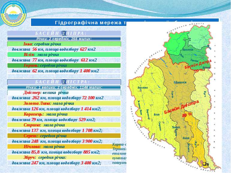 Гідрографічна мережа тернопільської області Карта-схема осушуваних земель Тер...