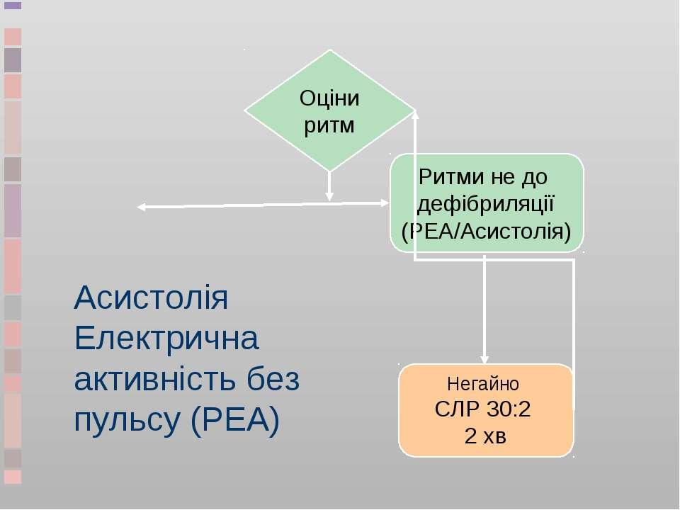 Асистолія Електрична активність без пульсу (PEA) Оціни ритм Ритми не до дефіб...
