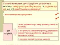 Повний комплект реєстраційних документів включає заяву-реєстраційну картку та...