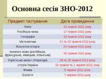Основна сесія ЗНО-2012