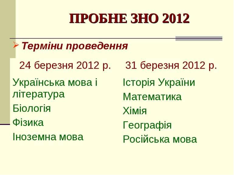 ПРОБНЕ ЗНО 2012 Терміни проведення 24 березня 2012 р. 31 березня 2012 р. Укра...