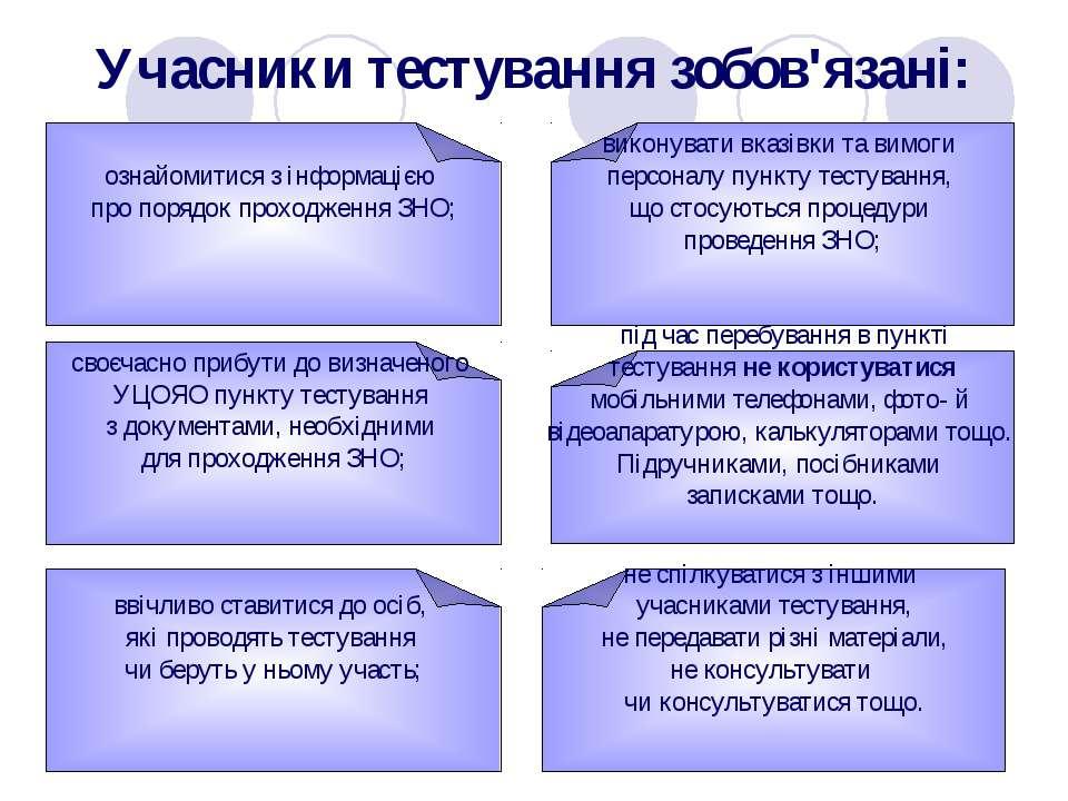 Учасники тестування зобов'язані: своєчасно прибути до визначеного УЦОЯО пункт...