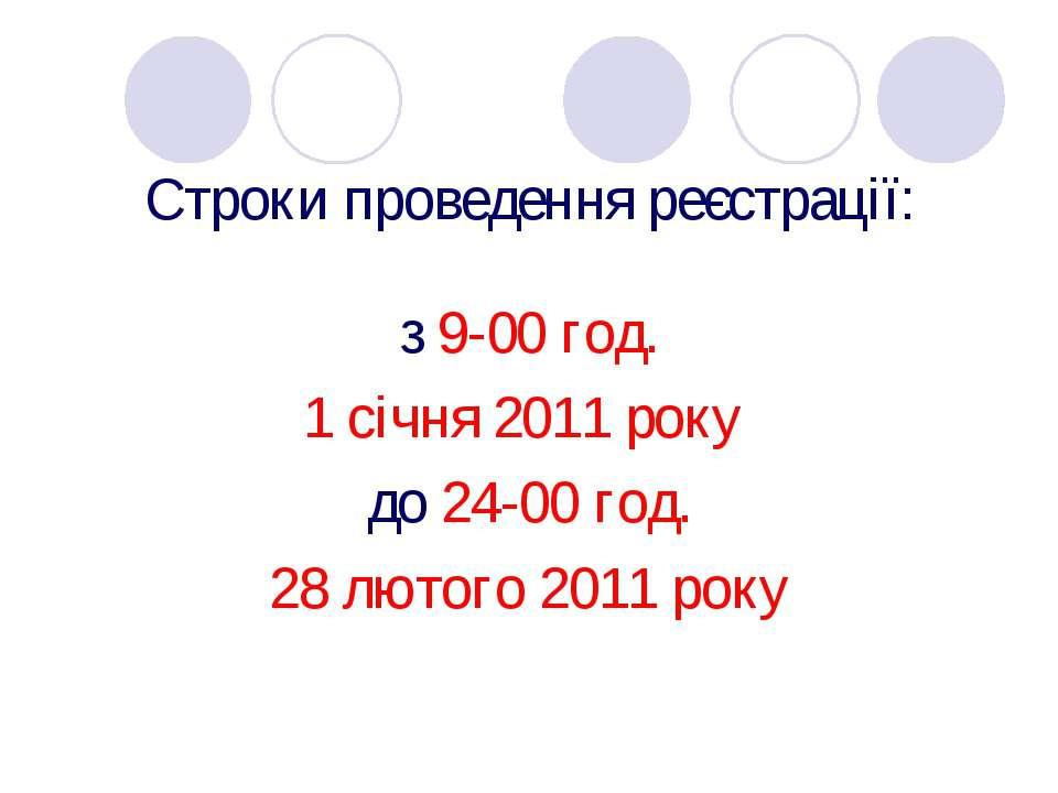 Строки проведення реєстрації: з 9-00 год. 1 січня 2011 року до 24-00 год. 28 ...