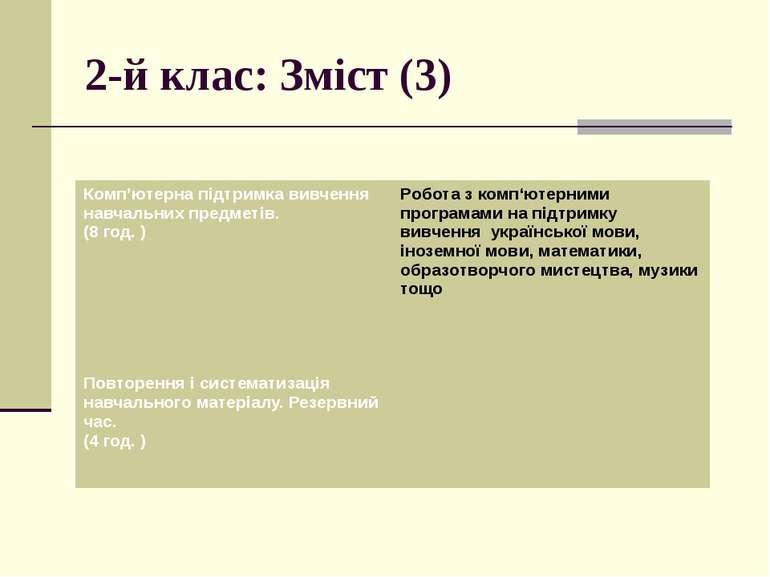 2-й клас: Зміст (3) Комп'ютерна підтримка вивчення навчальних предметів. (8 г...