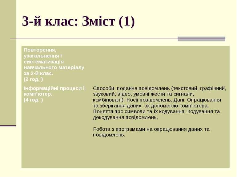3-й клас: Зміст (1) Повторення, узагальнення і систематизація навчального мат...