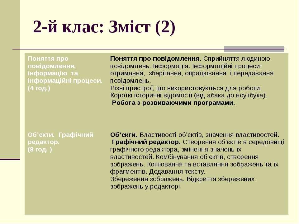 2-й клас: Зміст (2) Поняття про повідомлення, інформацію та інформаційні проц...