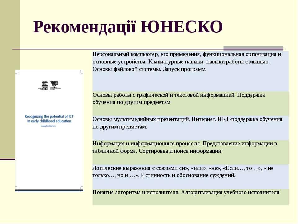 Рекомендації ЮНЕСКО Персональный компьютер, его применения, функциональная ор...