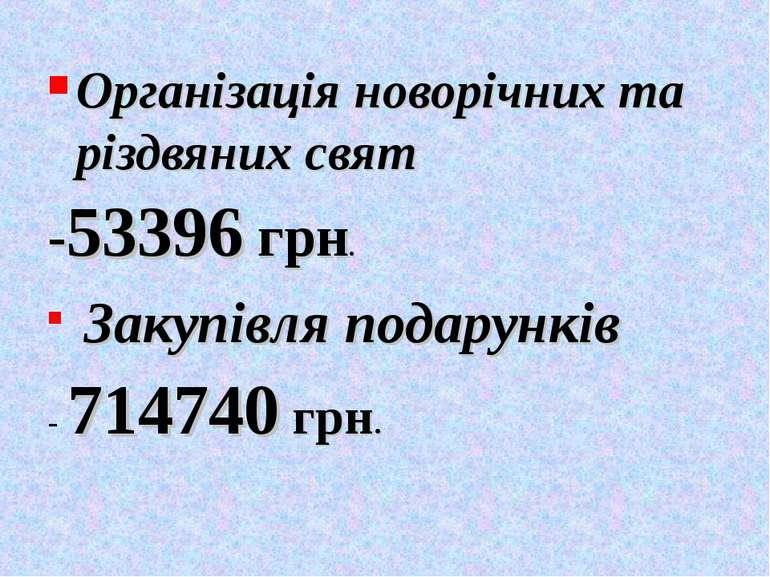 Організація новорічних та різдвяних свят -53396 грн. Закупівля подарунків - 7...