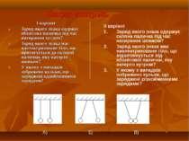 Екпрес-контроль І варіант Заряд якого знака одержує ебонітова паличка під час...