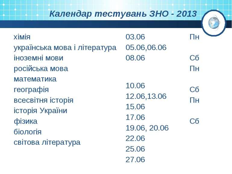Календар тестувань ЗНО - 2013 хімія українська мова і література іноземні мов...