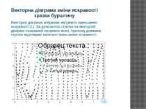 Векторна діаграма зміни яскравості зразка бурштину Векторна діаграма зображає...