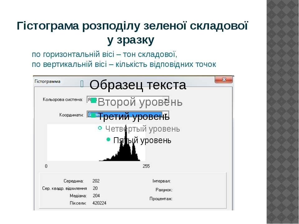 Гістограма розподілу зеленої складової у зразку по горизонтальній вісі – тон ...