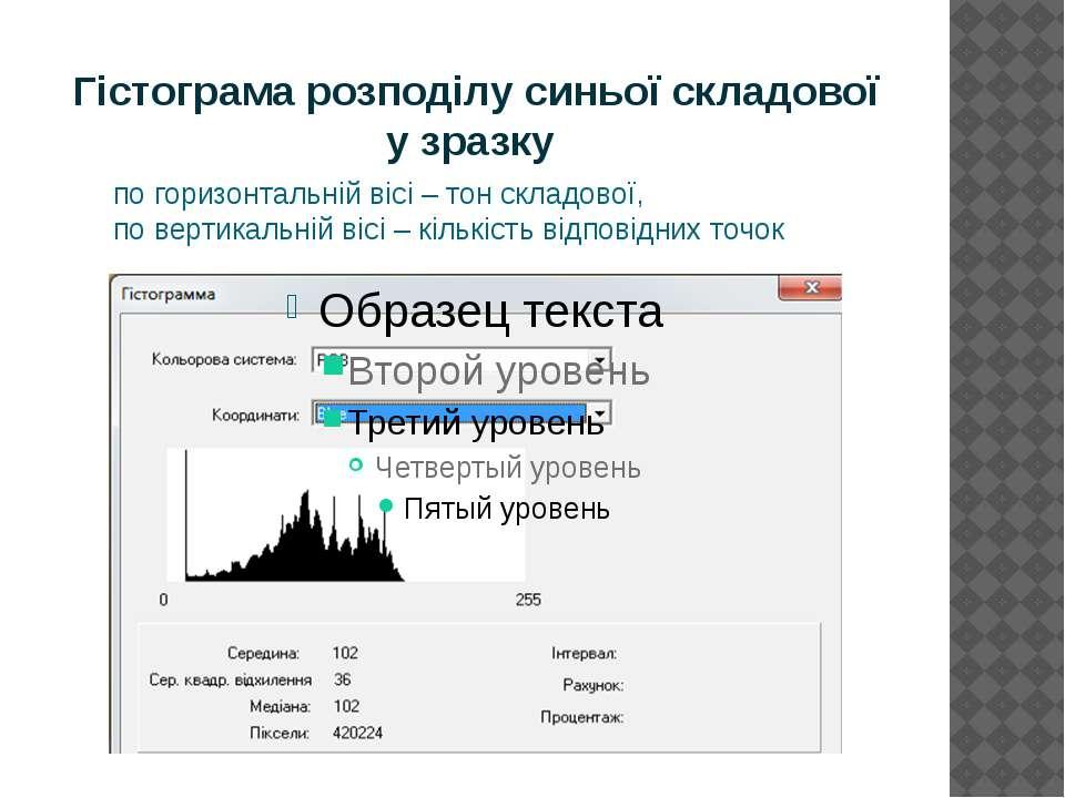 Гістограма розподілу синьої складової у зразку по горизонтальній вісі – тон с...