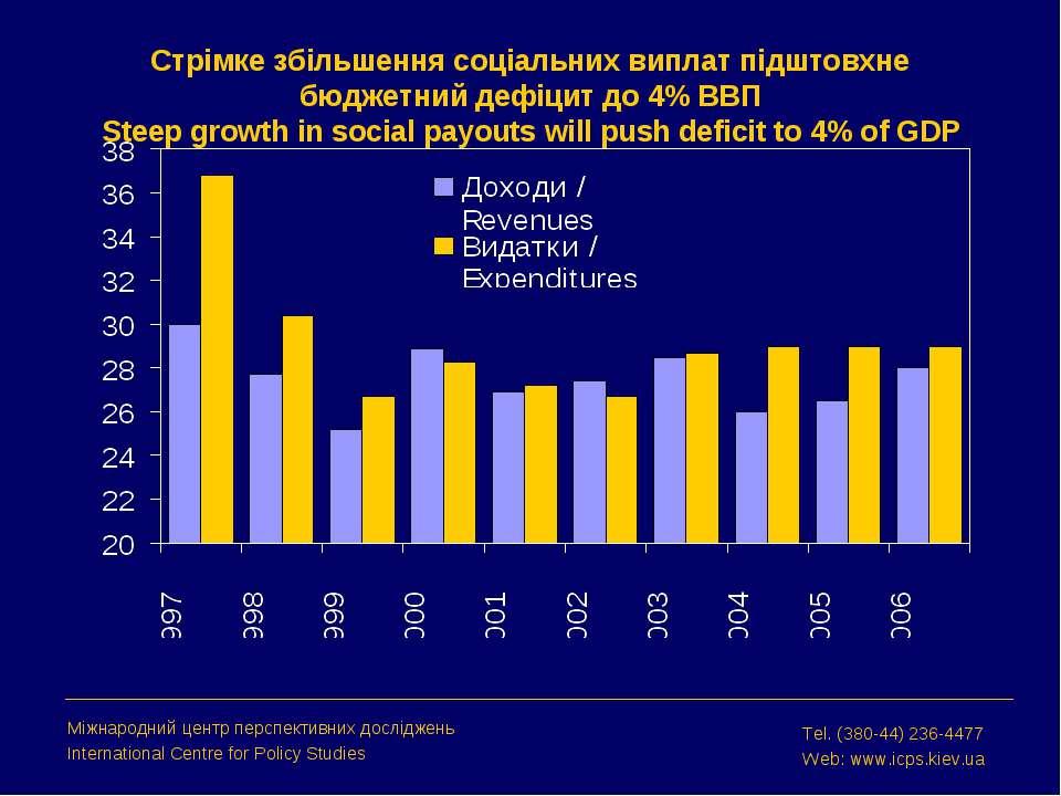 Стрімке збільшення соціальних виплат підштовхне бюджетний дефіцит до 4% ВВП S...