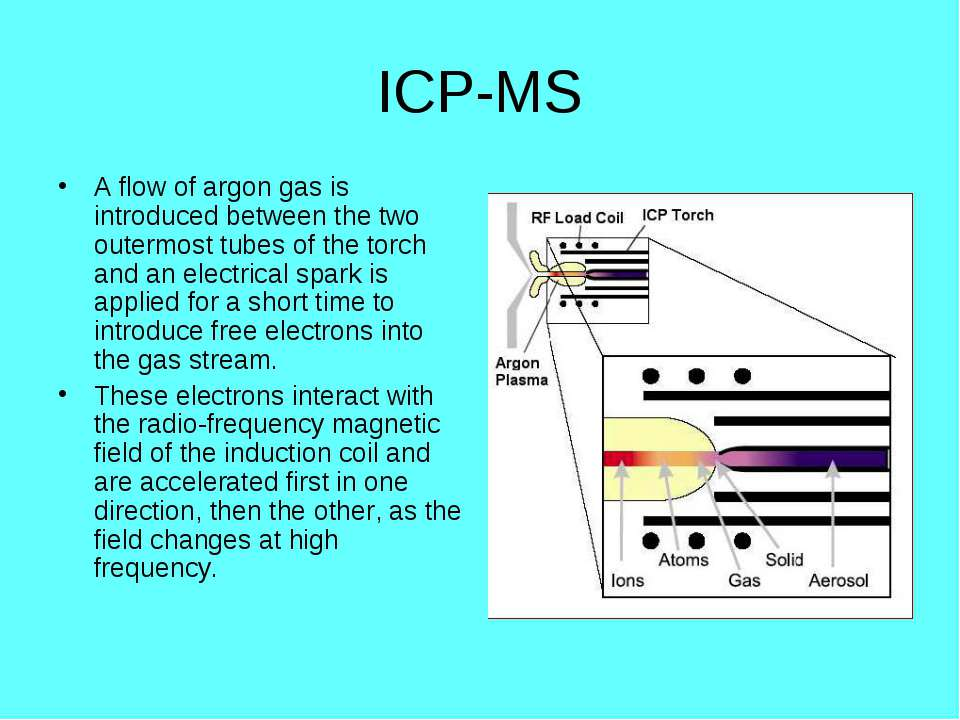 ICP-MS A flow of argon gas is introduced between the two outermost tubes of t...