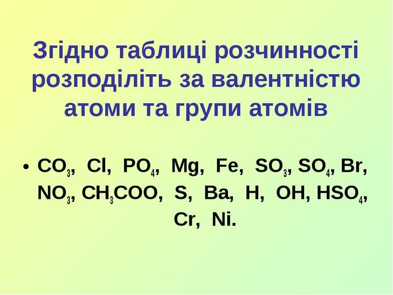 Згідно таблиці розчинності розподіліть за валентністю атоми та групи атомів C...