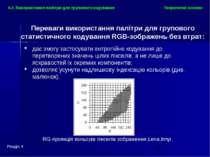 Теоретичні основи Розділ 4 4.3. Використання палітри для групового кодування ...