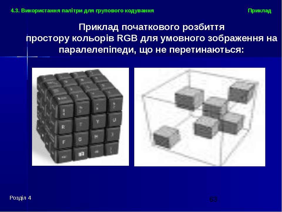 Приклад Розділ 4 4.3. Використання палітри для групового кодування Приклад по...