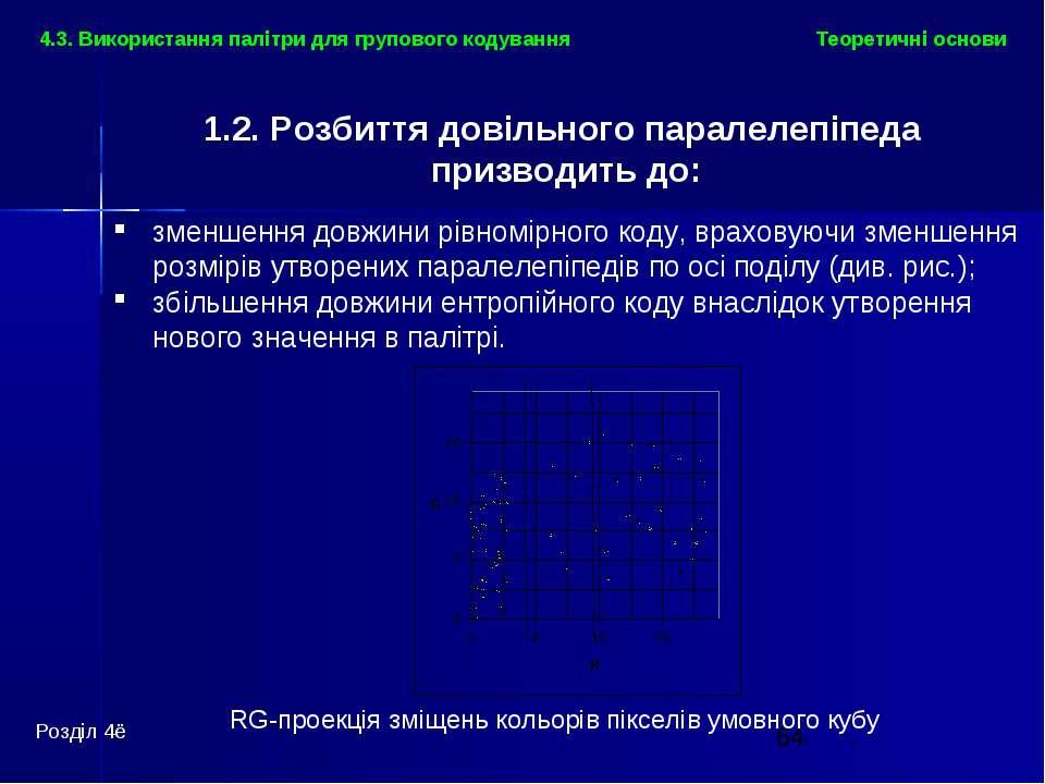 Теоретичні основи Розділ 4ё 4.3. Використання палітри для групового кодування...