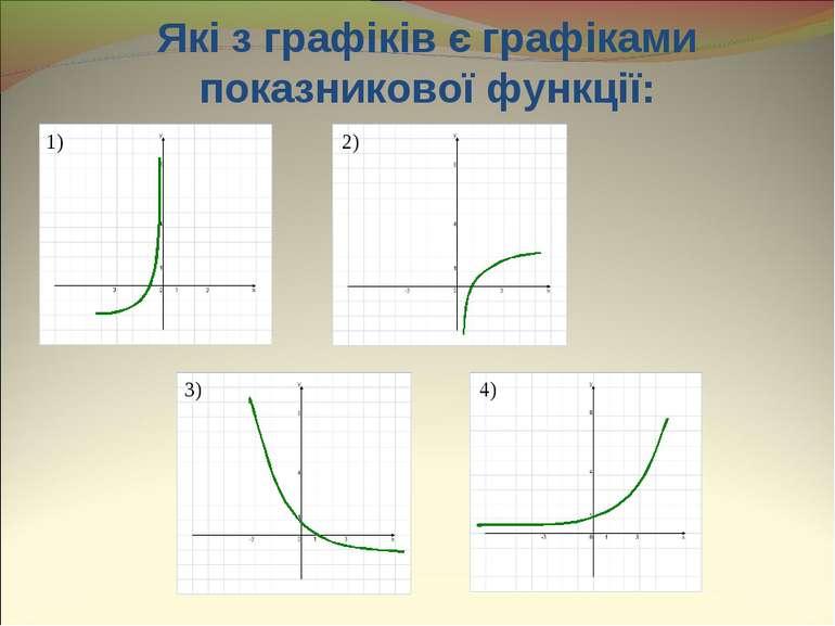 Які з графіків є графіками показникової функції: 1) 2) 3) 4)