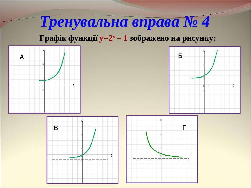 Тренувальна вправа № 4 Графік функції y=2x – 1 зображено на рисунку: