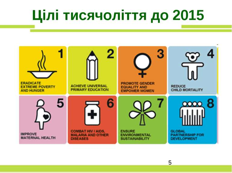 Цілі тисячоліття до 2015