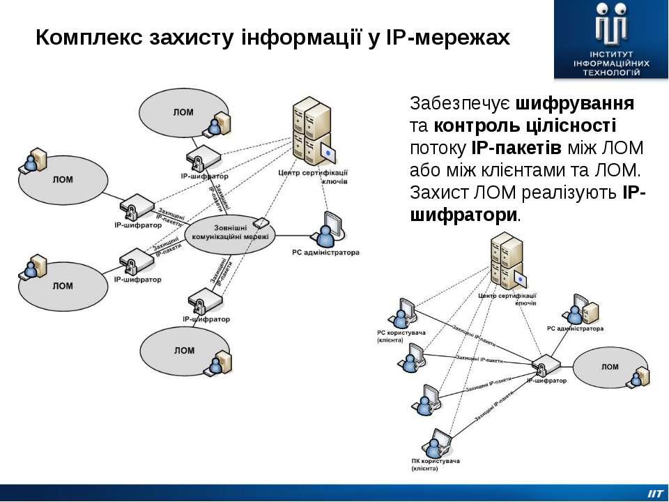 Комплекс захисту інформації у ІР-мережах Забезпечує шифрування та контроль ці...