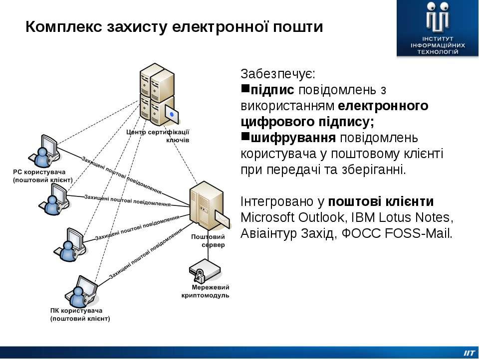 Комплекс захисту електронної пошти Забезпечує: підпис повідомлень з використа...