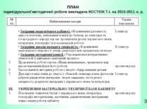 ПЛАН індивідуальної методичної роботи викладача КОСТЮК Т.І. на 2010-2011 н. р. 3