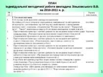 ПЛАН індивідуальної методичної роботи викладача Зіньковського В.В. на 2010-20...