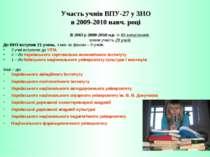 Участь учнів ВПУ-27 у ЗНО в 2009-2010 навч. році В ЗНО у 2009-2010 н.р. із 89...