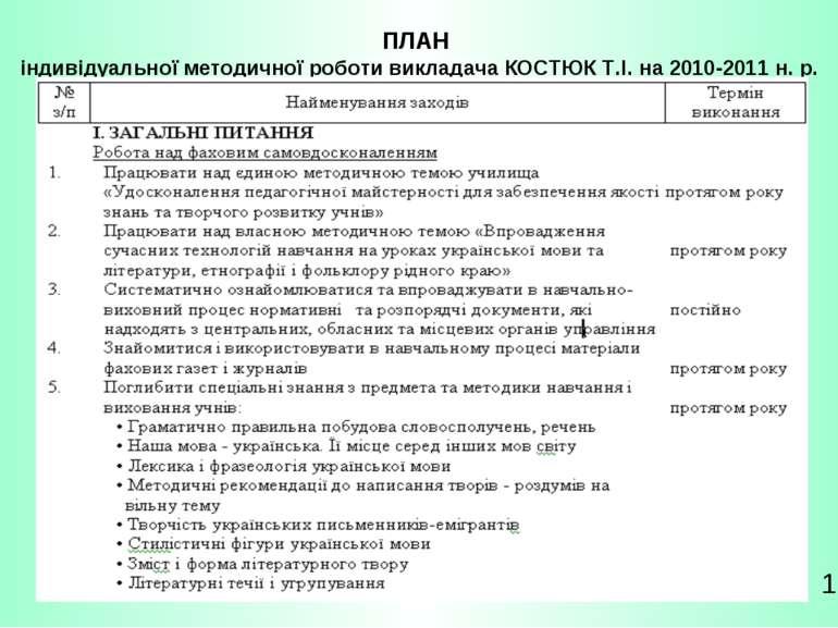 ПЛАН індивідуальної методичної роботи викладача КОСТЮК Т.І. на 2010-2011 н. р. 1