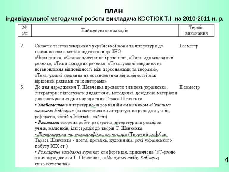 ПЛАН індивідуальної методичної роботи викладача КОСТЮК Т.І. на 2010-2011 н. р. 4