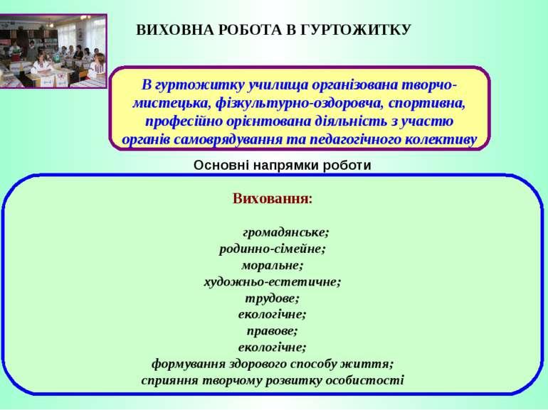 ВИХОВНА РОБОТА В ГУРТОЖИТКУ В гуртожитку училища організована творчо-мистецьк...