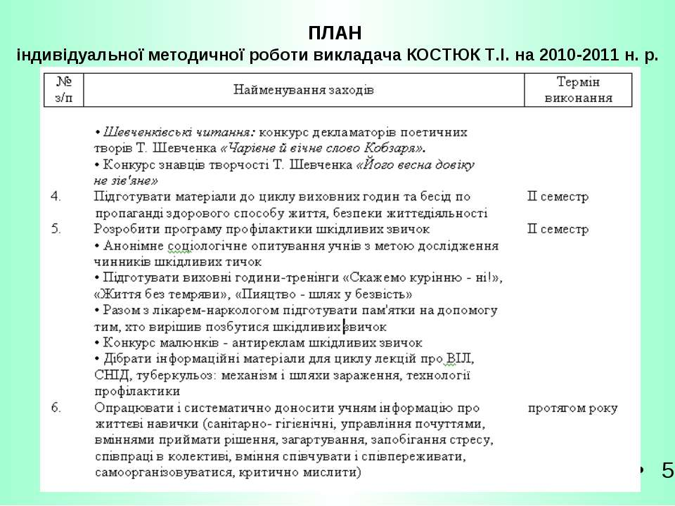 ПЛАН індивідуальної методичної роботи викладача КОСТЮК Т.І. на 2010-2011 н. р. 5